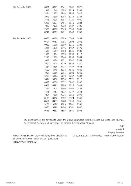 Keralalottery,Live Kerala Lottery Results Today 8-12-2020,Kerala Lottery Result Sthree Sakthi,Sthree Sakthi Lottery Online,SS 239,Kerala Lottery Today