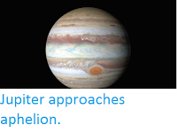 http://sciencythoughts.blogspot.co.uk/2017/02/jupiter-approaches-aphelion.html
