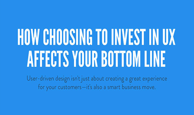 How Choosing To Invest In UX Affects Your Bottom Line