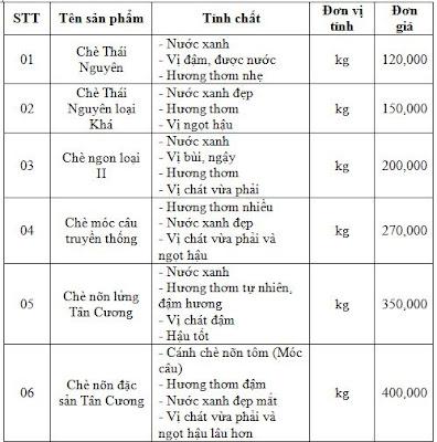 Giới trẻ có nên bán chè Thái Nguyên