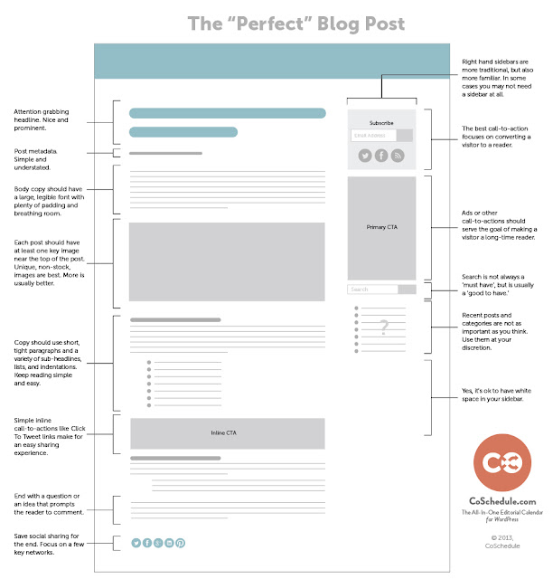 Halaman Beranda Untuk Blog | SEOBlog.id