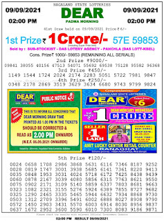 Nagaland State Lottery Result Today 2pm Result