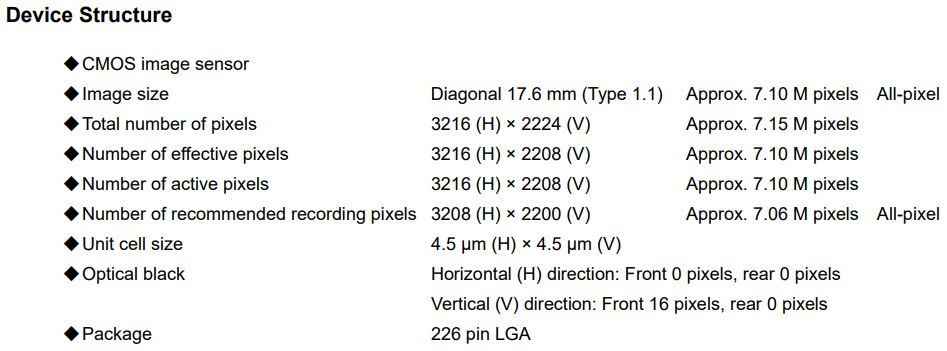 Image Sensors World: Sony Unveils Variable-Speed Global