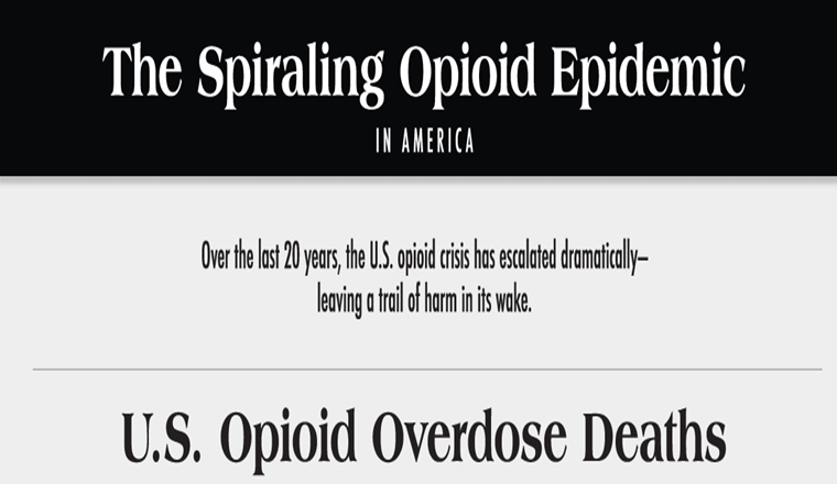 The Spiraling Opioid Epidemic in America #infographic