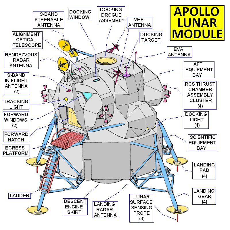 moon landing modules cutaway - photo #25