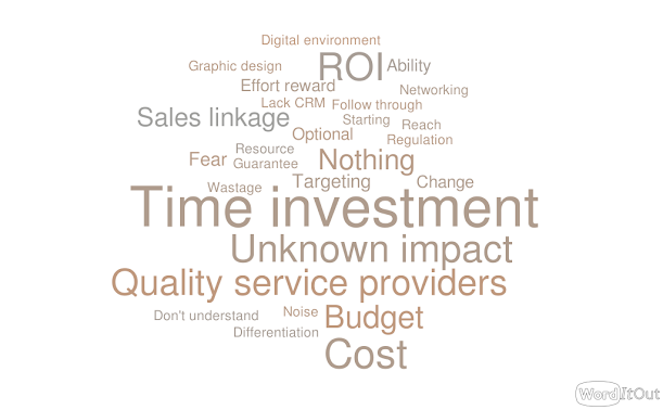 Firejuice market research wordcloud