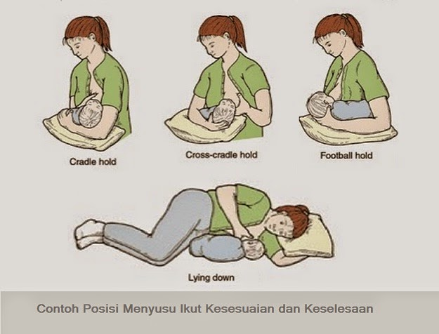 posisi breastfeeding position, ibu susu ubud