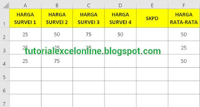 Cara Menghitung Rata-Rata Otomatis Sesuai Jumlah Kolom yang Terisi Data dalam Excel