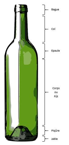 beaux-vin blog découvrir vin vocabultaire bouteille