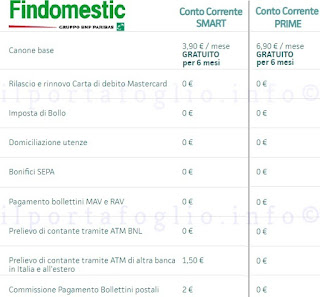 costi conto findomestic