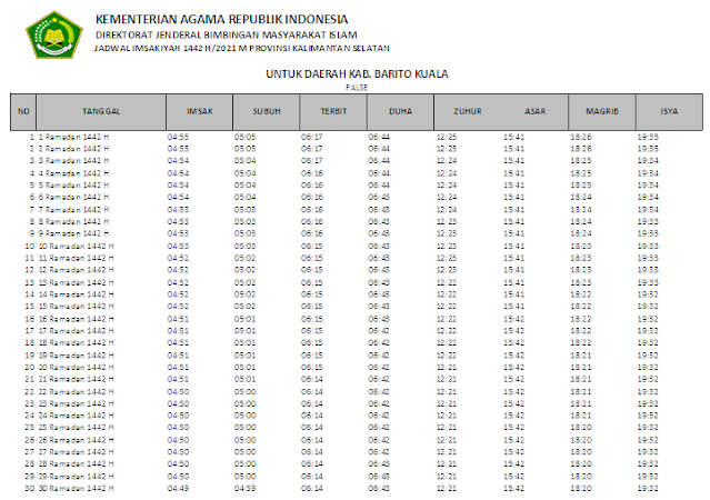 Jadwal Imsakiyah Ramadhan 1442 H Kabupaten Barito Kuala, Provinsi Kalimantan Selatan