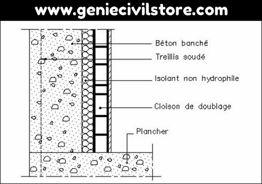 Mur Voile en Béton Armé