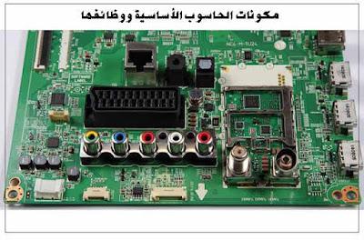 مكونات الحاسوب, مكونات الحاسوب الداخلية والخارجية pdf, مكونات الحاسوب الأساسية والثانوية, تعريف الحاسوب, مكونات الحاسوب الخارجية, مكونات الحاسوب الأساسية ووظائفها doc, مكونات الحاسوب الأساسية, مكونات الكمبيوتر بالصور, مكونات الحاسوب المادية