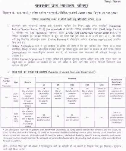 Rajasthan Civil Judge Recruitment 2021 Apply Online