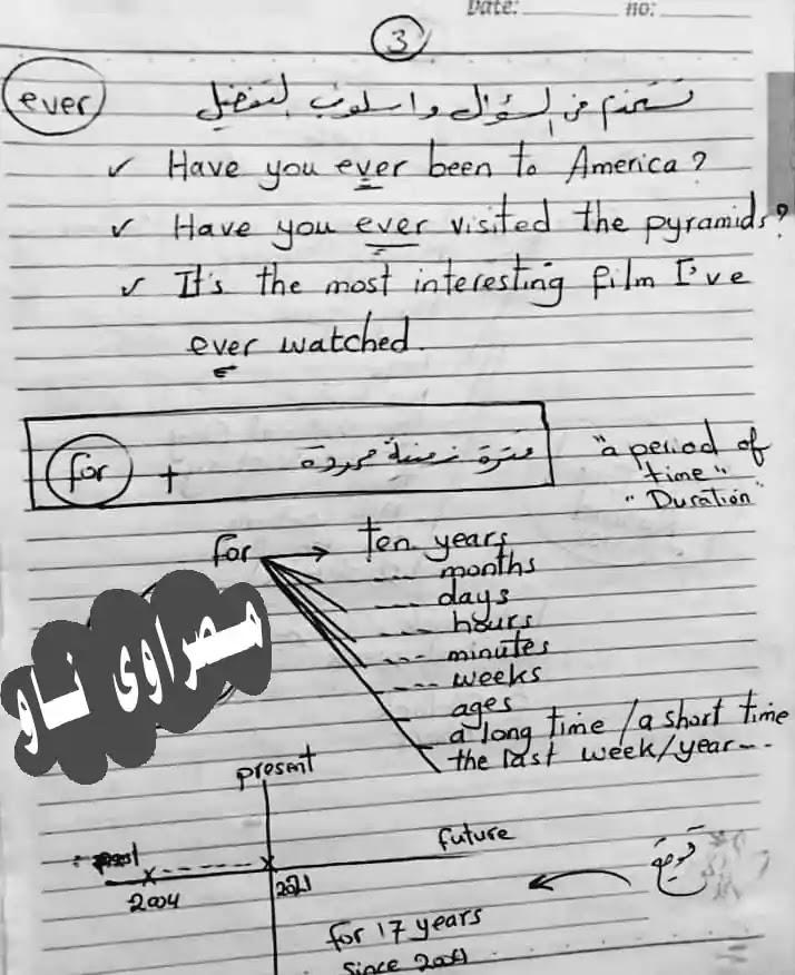 شرح مفصل لزمن المضارع التام