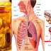 Using Honey And Herbs You Can Actually Cure Your Terminal Lung Cancer!
