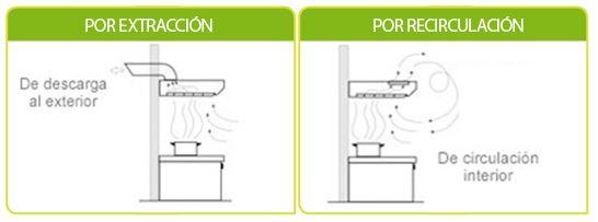 Marzua filtros para campanas for Limpiar filtros campana aluminio