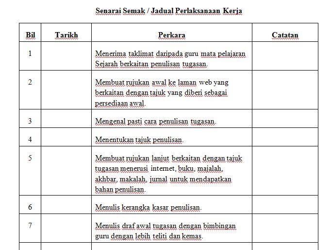Kerja Kursus Sejarah PT3 2016 Senarai Semak  Jadual Perlaksanaan