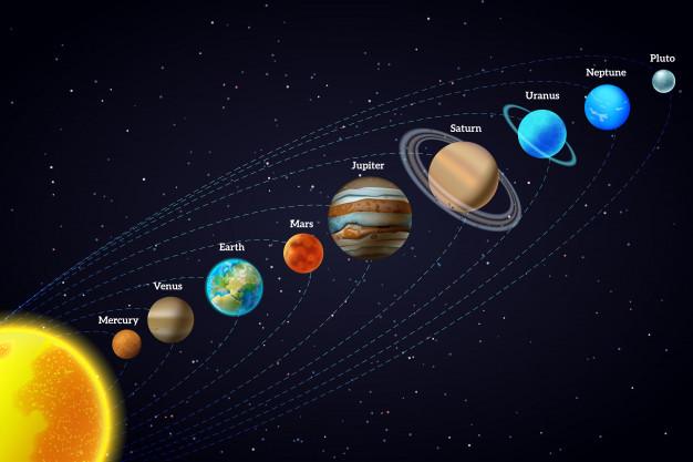 Seperti Apa Bentuk Bumi Dalam Al-Quran?