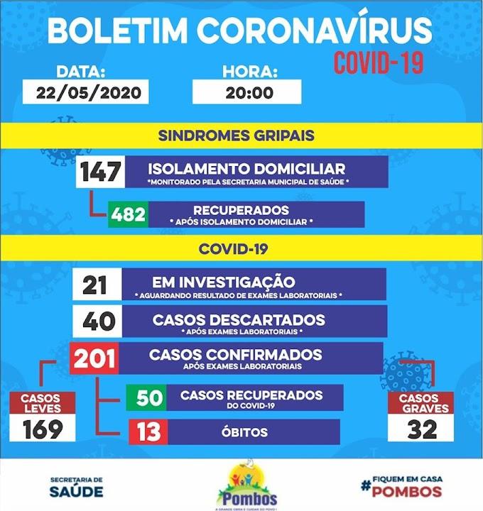Atualização em 23/05: Cidade de Pombos  tem casos positivos