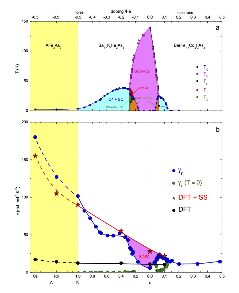 Condensed concepts strong correlations and thermal expansion in condensed concepts strong correlations and thermal expansion in iron based superconductors pooptronica Image collections