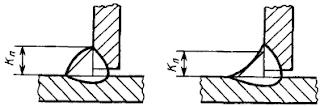 ГОСТ 5264-80 Допускается выпуклость и вогнутость углового шва до 30% его катета