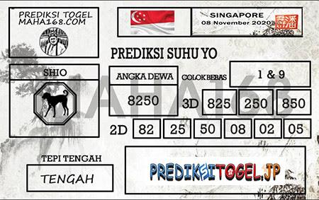 Prediksi Suhu Yo Singapura Minggu 08 November 2020