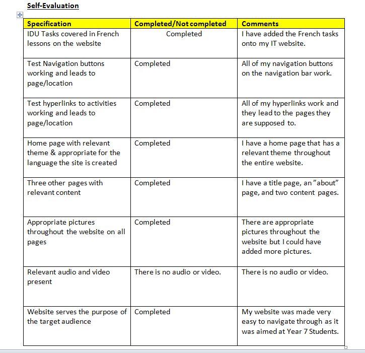 Grade 9D Digital Design Class Self-Evaluation+2 Peer Evaluations - self evaluations