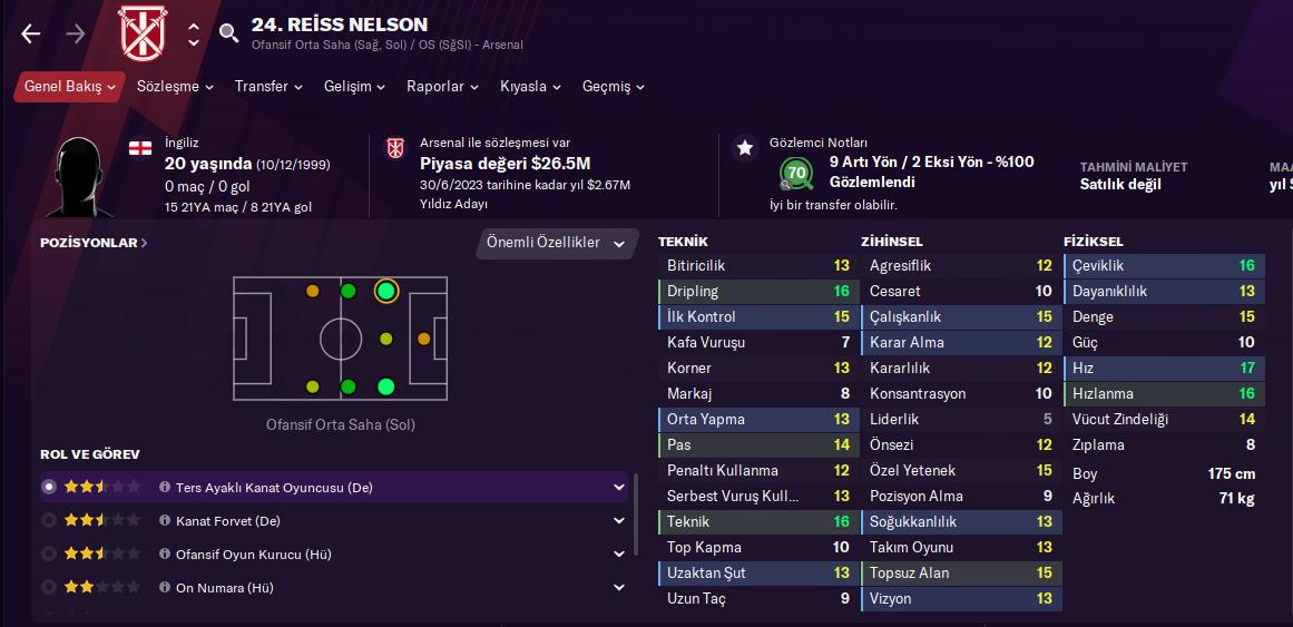 Reiss Nelson fm21