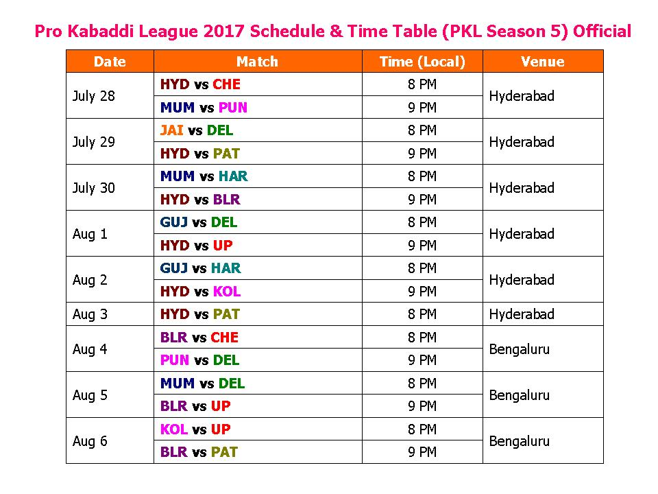 learn new things pro kabaddi league 2017 schedule time table pkl