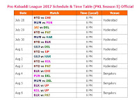 Pro Kabaddi League 2017 Schedule & Time Table (PKL Season 5) Official,Pro Kabaddi League 2017 Schedule,Pro Kabaddi League 2017 time table,Pro Kabaddi League 2017,Pro Kabaddi League 2017 teams,veneu of pkl 2017,pkl season 5 schedule,official schedule,time table,local time,place,Puneri Paltan,Bengal Warriors,Pro Kabaddi season 5 2017 schedule,all teams & player,pkl 2017 full schedule,image,pdf,Pro Kabaddi League 2017 Schedule & Time Table,indian time Puneri Paltan Bengal Warriors Bengaluru Bulls Dabang Delhi Team Gujarat Team Haryana Jaipur Pink Panthers Patna Pirates Tamil Nadu Telugu Titans Team UP U Mumba
