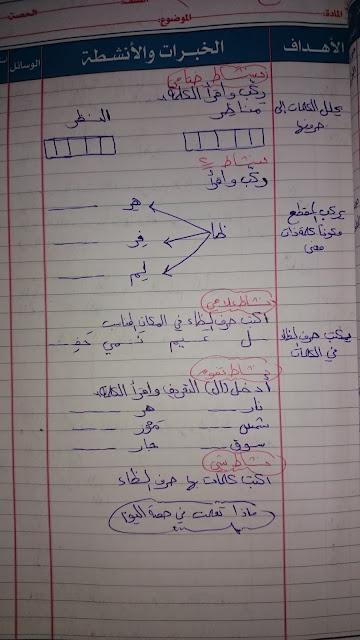 درس توضيحي حرف الظاء