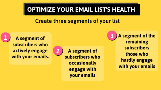 How To Clean Email List for Free