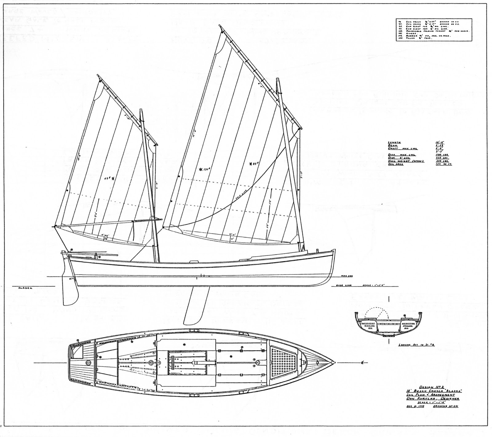 The Plan For My Boat