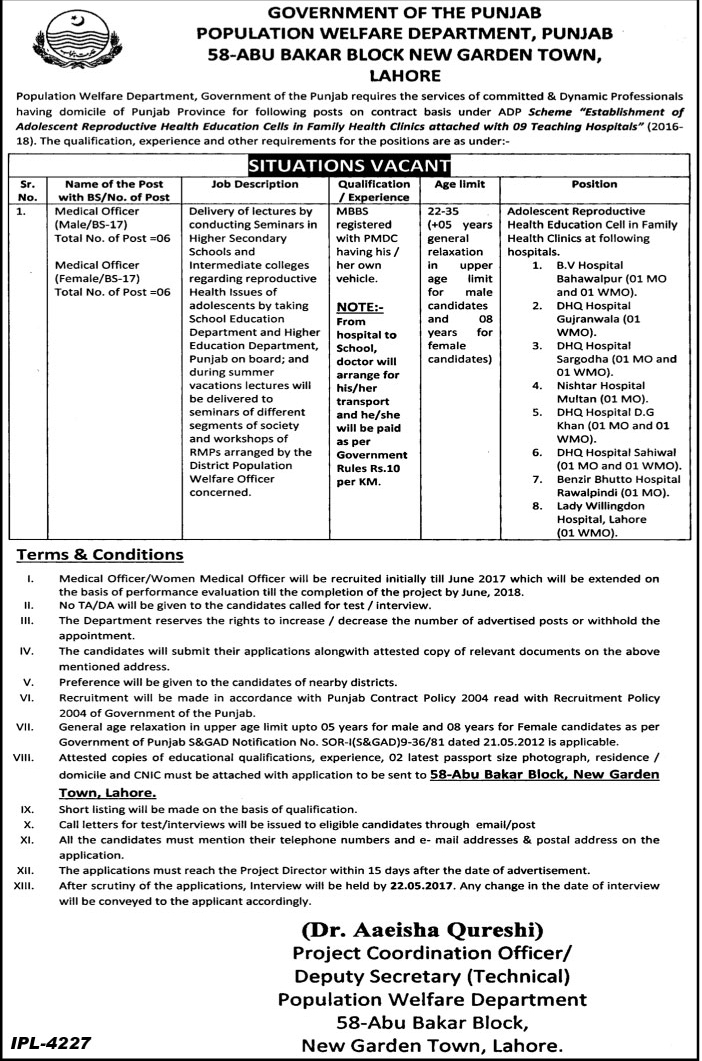 Medical Officer Jobs in Population Welfare Department Lahore