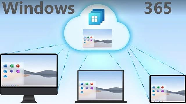 qu'est ce que microsoft  Windows 365, combien cela coûte-t-il et est-il sûr ?