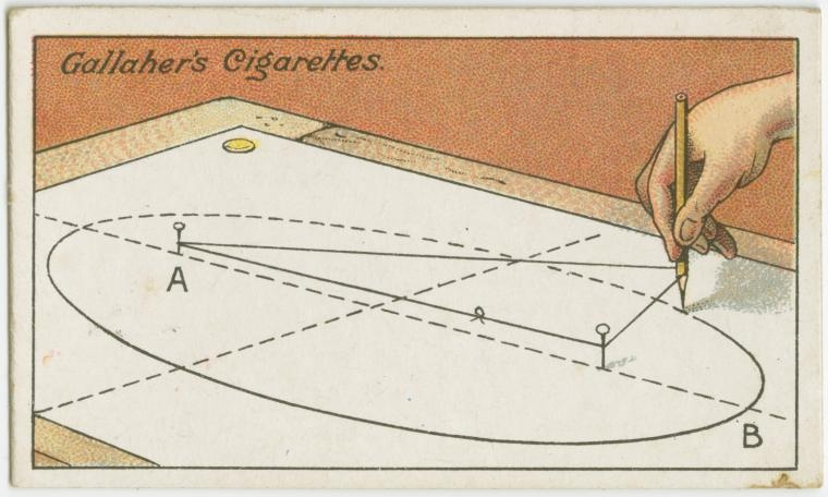 04-How-to-draw-an-ellipse-with-string-Gallaher-How-to-do-Cards-from-the-Early-1900-www-designstack-co