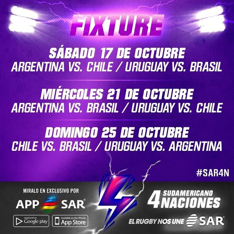 Fixture del Sudamericano 2020 #SAR4N