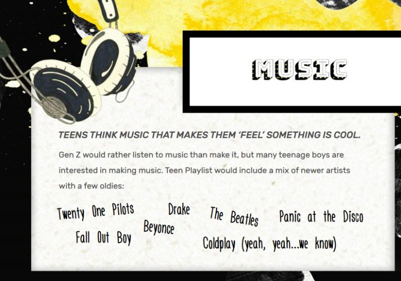 Google hace encuesta de los artistas más populares entre los jóvenes