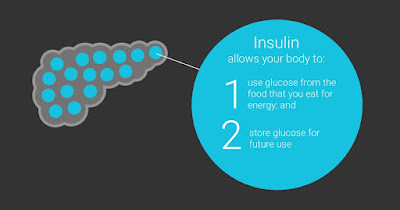 dangers of insulin usage