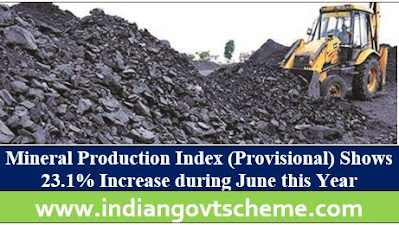 Mineral Production Index