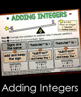 Integer Operations Graphic Organizer