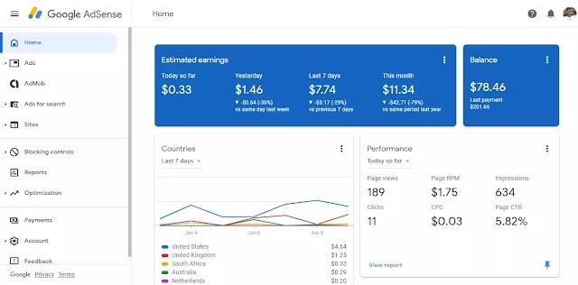 Google Adsense Account Approval कैसे करें Best Trick