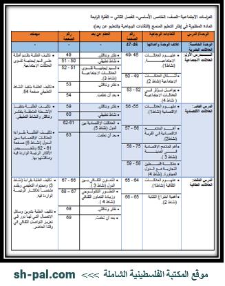 المادة المطلوبة لمبحث الدراسات الاجتماعية للصف الخامس (الفترة الرابعة) الفصل الثاني