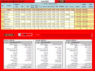 Download Aplikasi Struk Gaji Guru SD SMP SMA Otomatis Cetak Ms Excel