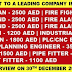 Abu Dhabi Urgent Walk-In for a Leading Company | Free Accommodation, Transport & Medical Insurance