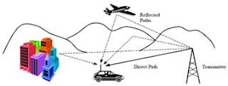 wireless technology examples