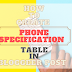 how to make a phone review site with phone specification table in Google blogger