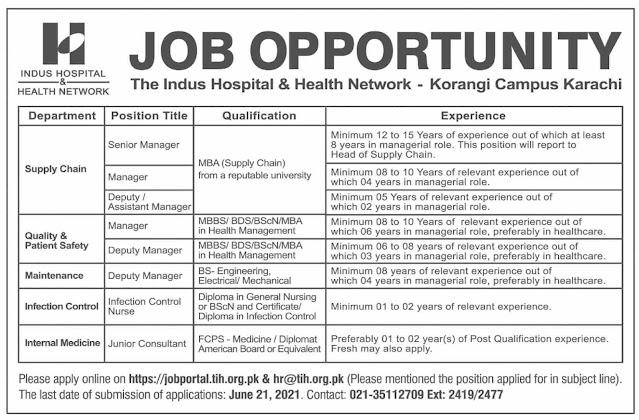 Newspaper Jobs- Karachi Health Department