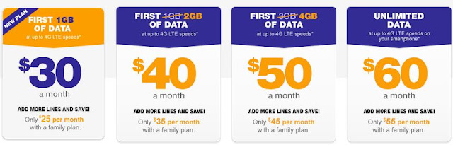 best cell phone plans